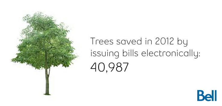 Trees saved in 2012 by issuing bills electronically: 40,987