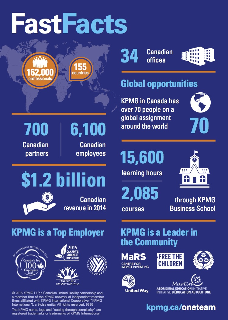 162,000 professionals, 155 countries